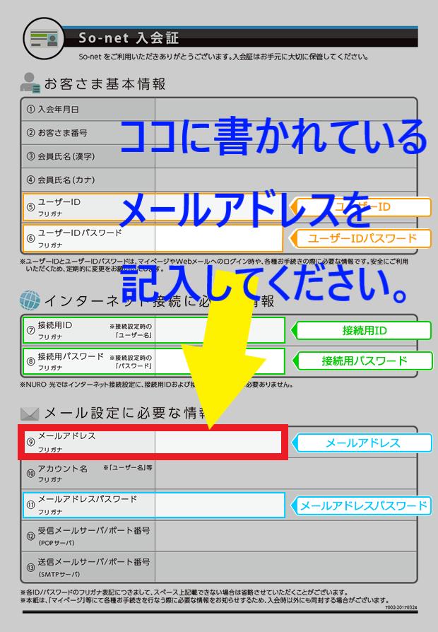 so-netメールアドレスの記載箇所